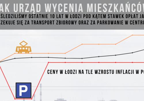 10 lat polityki cenowej Łodzi pod kątem opłat za środki transportu